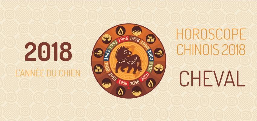 Découvrir l'horoscope chinois 2018 du Cheval