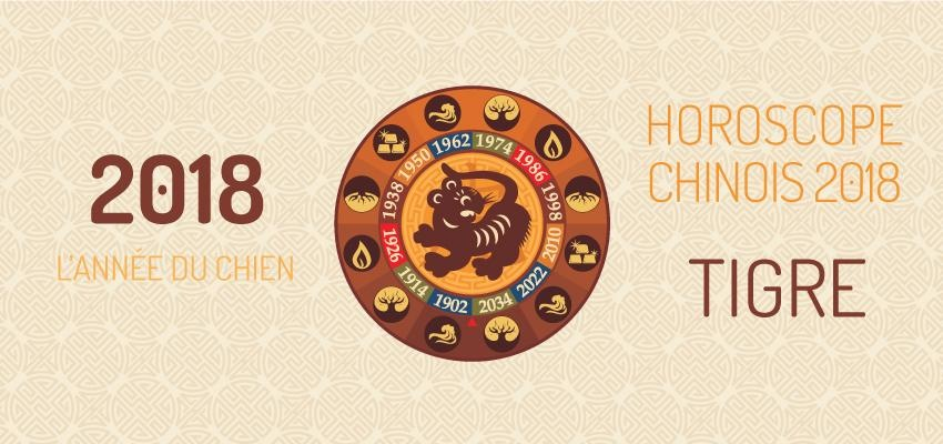 Découvrir l'horoscope chinois 2018 Tigre