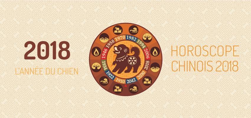 Les prédictions de l'Horoscope Chinois 2018