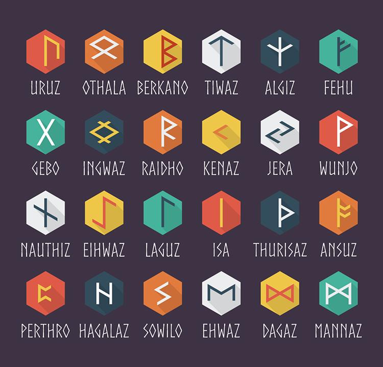 nom avec les runes