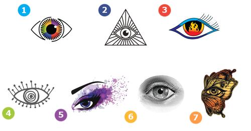 Test de personnalité sur les yeux