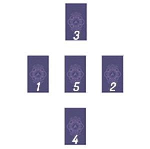 tirage persan à 5 cartes